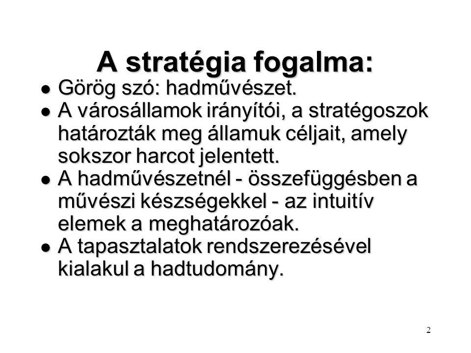 A stratégia fogalma: Görög szó: hadművészet.