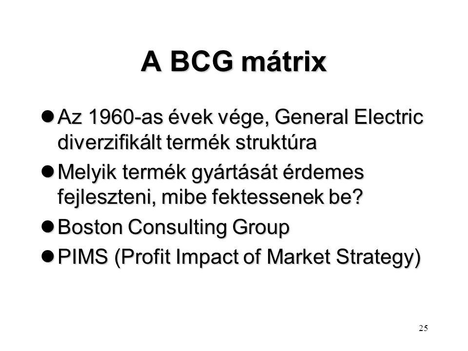 A BCG mátrix Az 1960-as évek vége, General Electric diverzifikált termék struktúra.