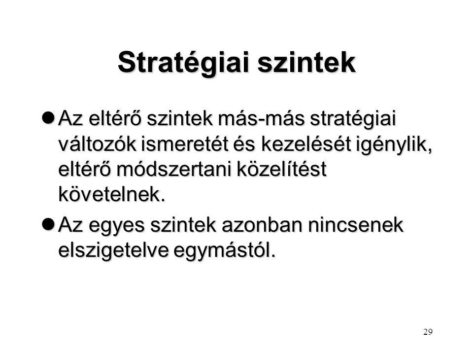 Stratégiai szintek Az eltérő szintek más-más stratégiai változók ismeretét és kezelését igénylik, eltérő módszertani közelítést követelnek.