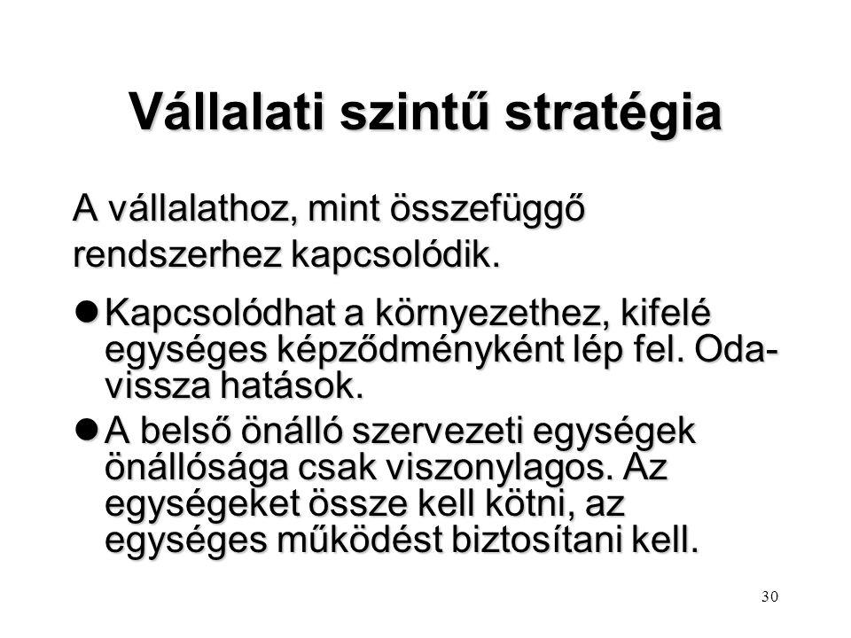 Vállalati szintű stratégia