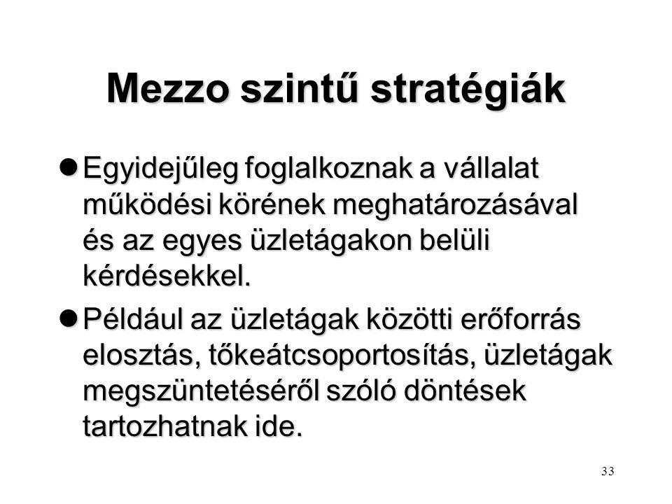 Mezzo szintű stratégiák