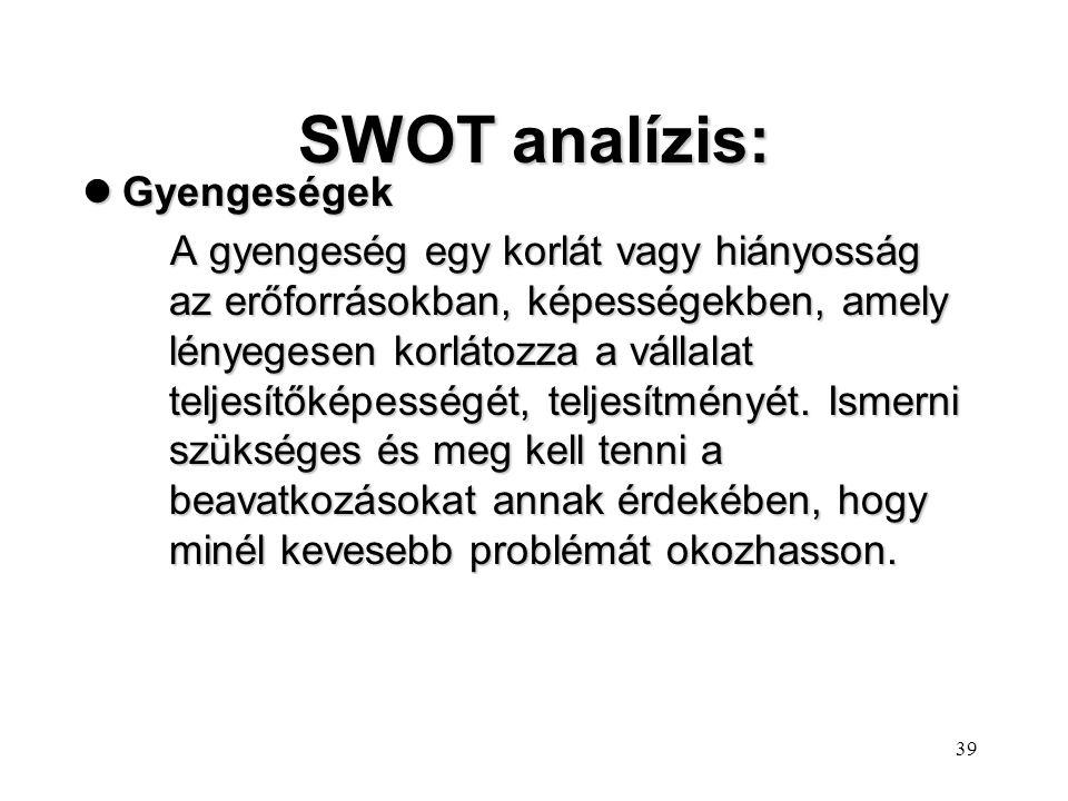 SWOT analízis: Gyengeségek
