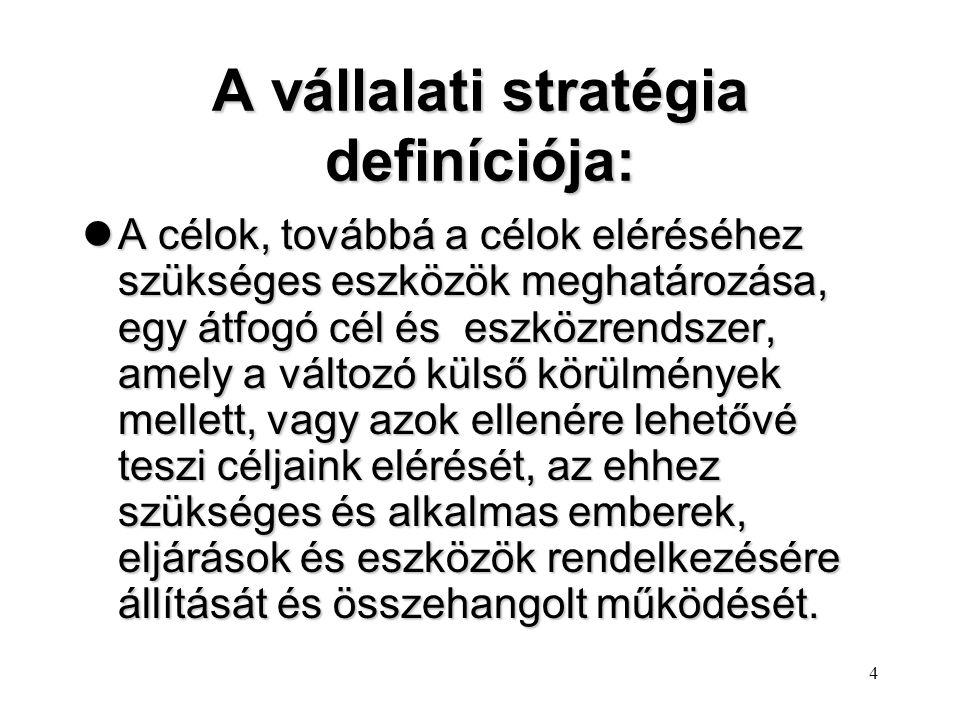 A vállalati stratégia definíciója:
