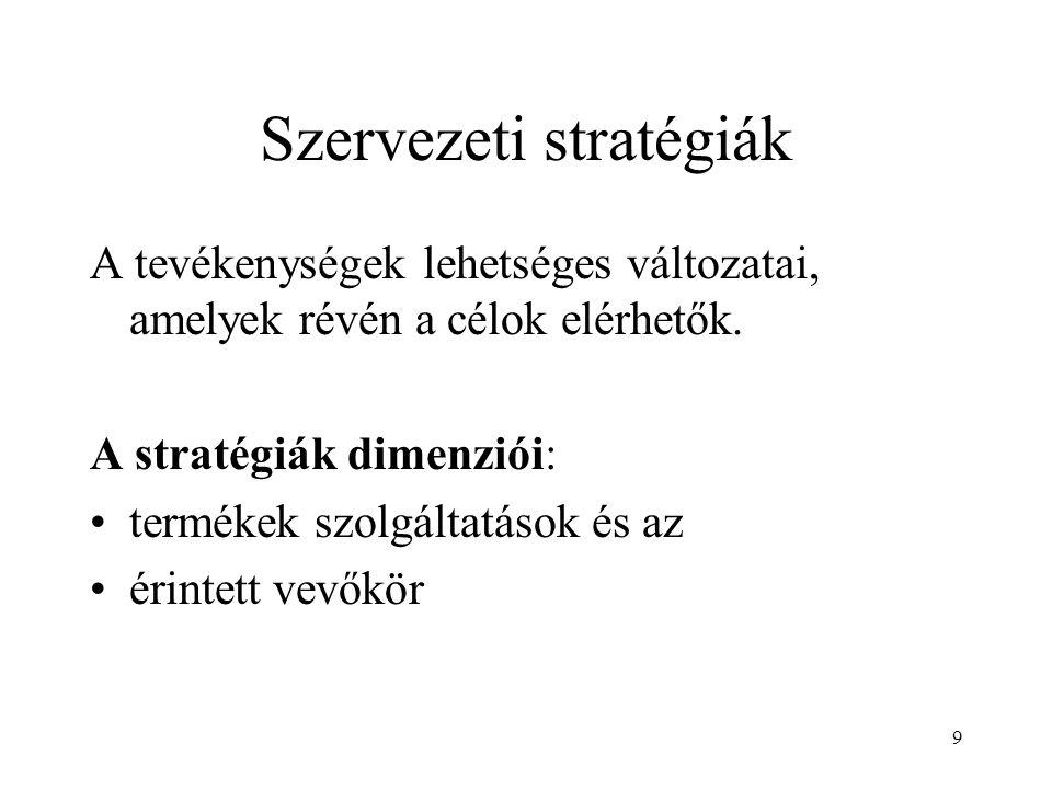 Szervezeti stratégiák