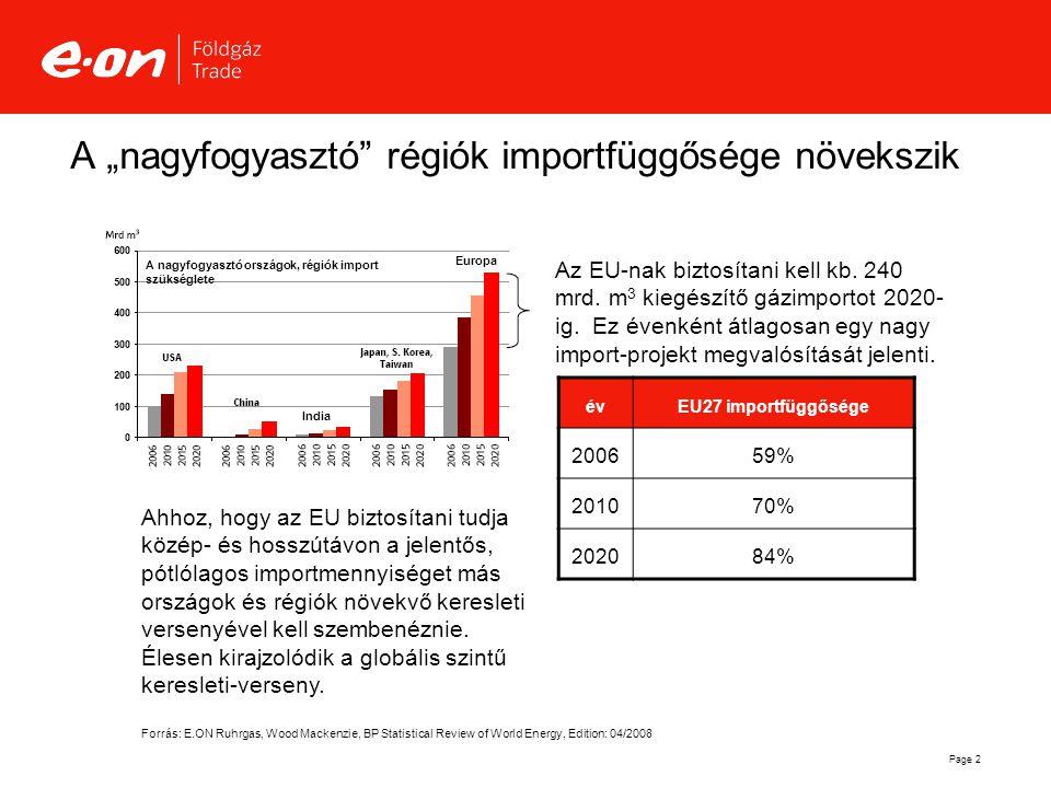 """A """"nagyfogyasztó régiók importfüggősége növekszik"""