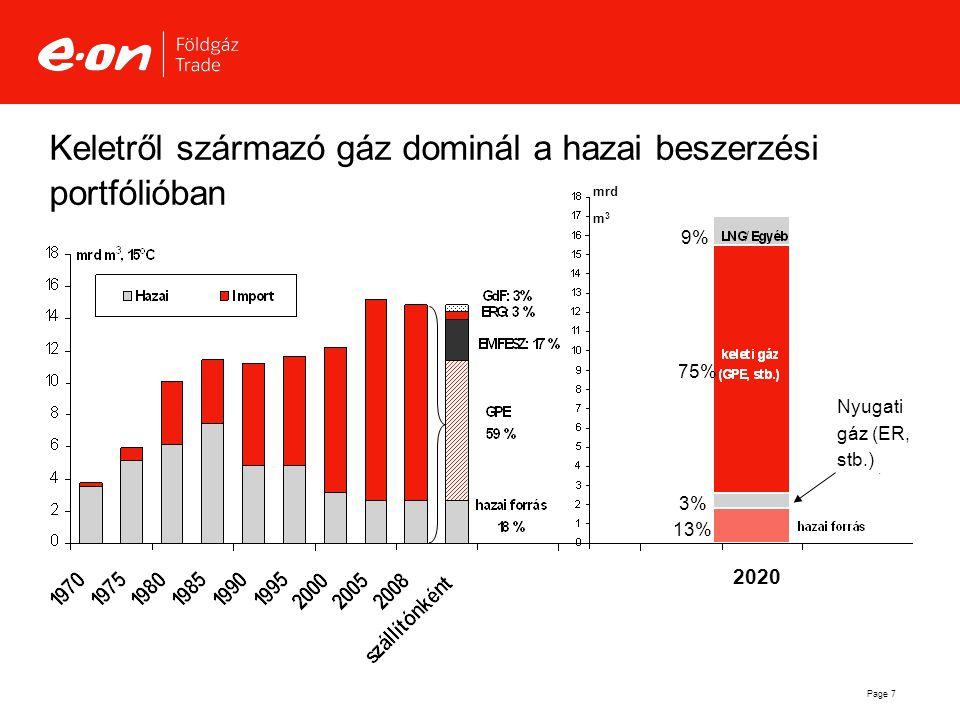 Keletről származó gáz dominál a hazai beszerzési portfólióban