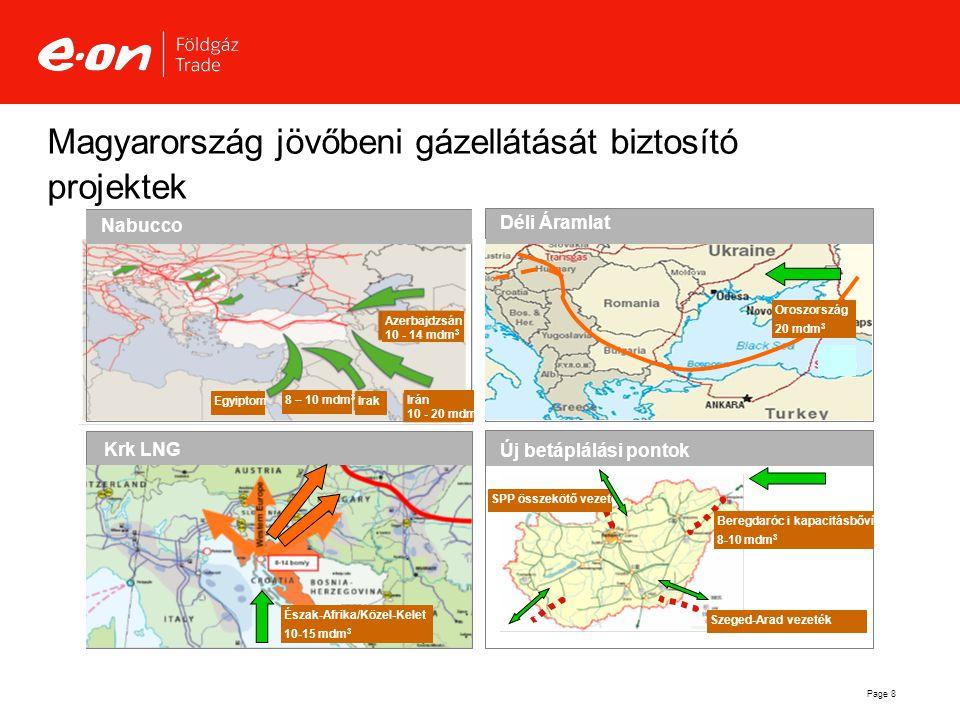 Magyarország jövőbeni gázellátását biztosító projektek