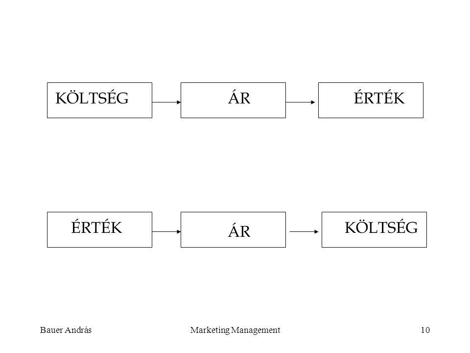 KÖLTSÉG ÁR ÉRTÉK ÉRTÉK KÖLTSÉG ÁR Bauer András Marketing Management
