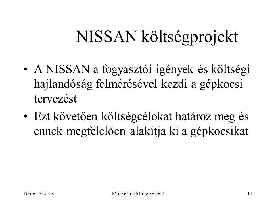 NISSAN költségprojekt