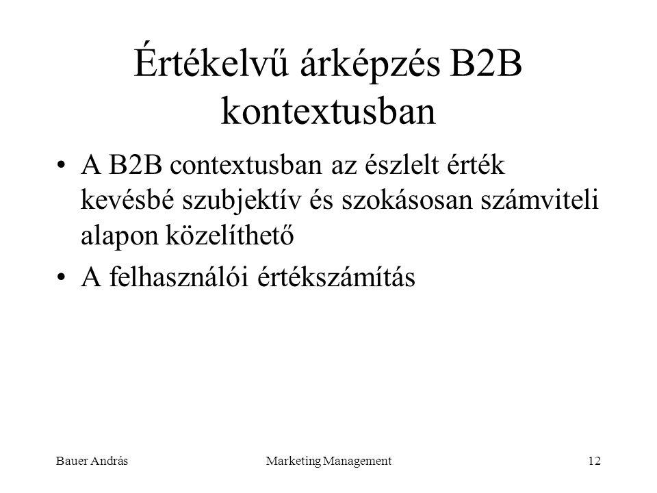 Értékelvű árképzés B2B kontextusban