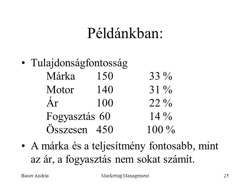 Példánkban: Tulajdonságfontosság Márka 150 33 % Motor 140 31 % Ár 100 22 % Fogyasztás 60 14 % Összesen 450 100 %