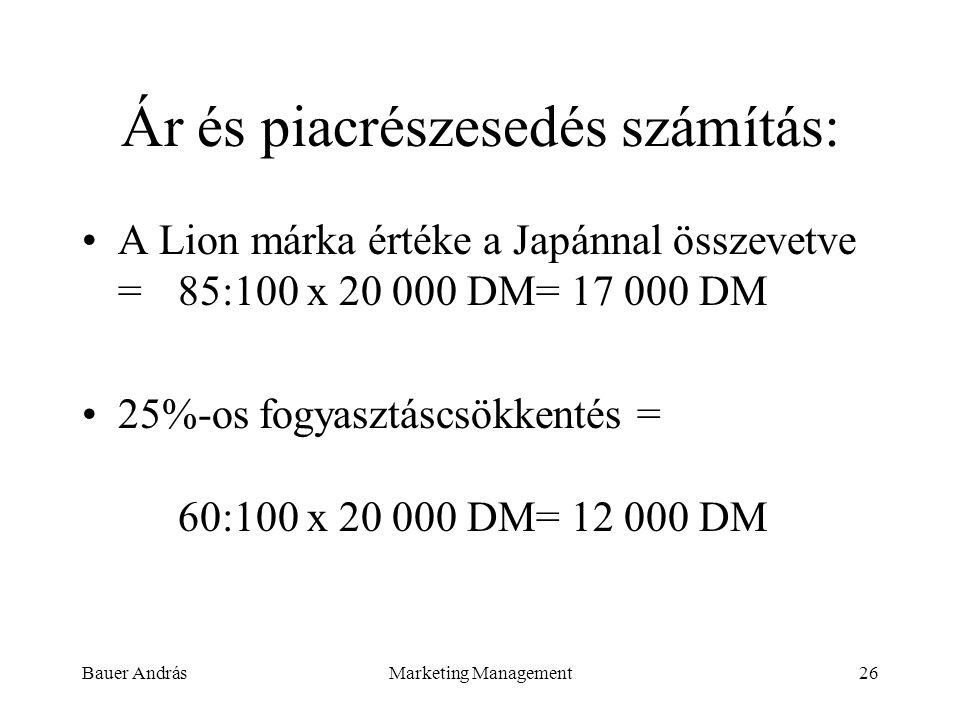Ár és piacrészesedés számítás: