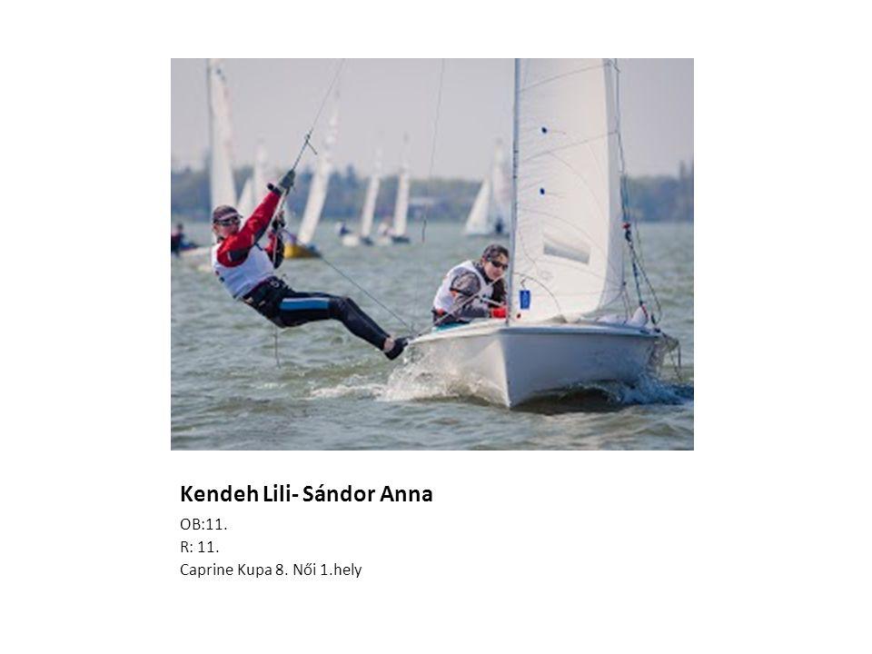 Kendeh Lili- Sándor Anna
