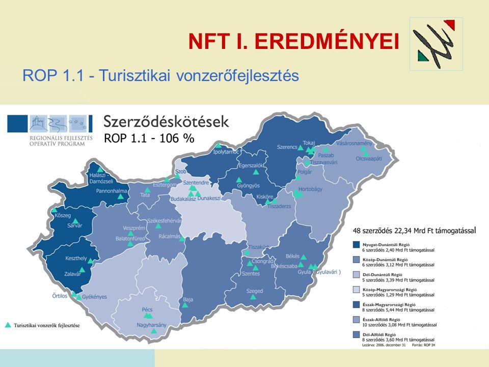 NFT I. EREDMÉNYEI ROP 1.1 - Turisztikai vonzerőfejlesztés