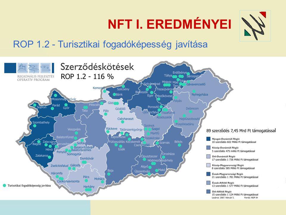 NFT I. EREDMÉNYEI ROP 1.2 - Turisztikai fogadóképesség javítása