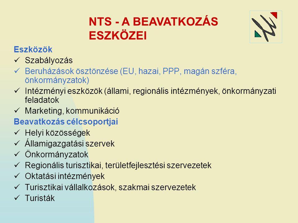 NTS - A BEAVATKOZÁS ESZKÖZEI