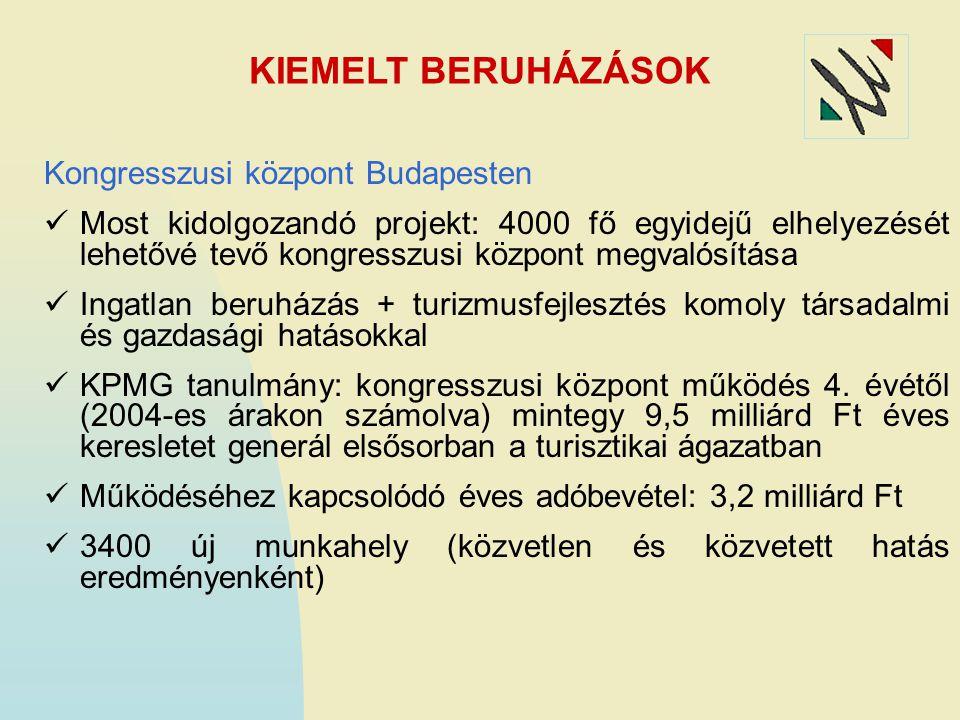 KIEMELT BERUHÁZÁSOK Kongresszusi központ Budapesten
