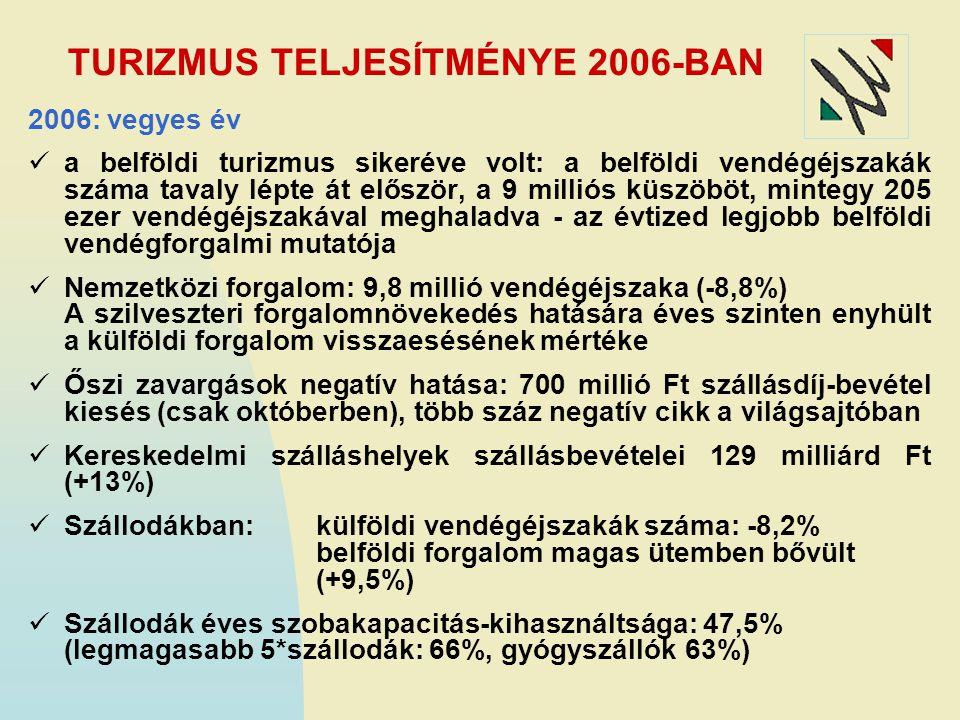 TURIZMUS TELJESÍTMÉNYE 2006-BAN