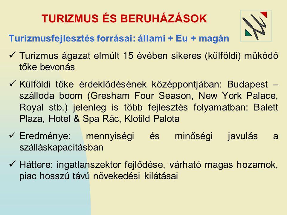 TURIZMUS ÉS BERUHÁZÁSOK