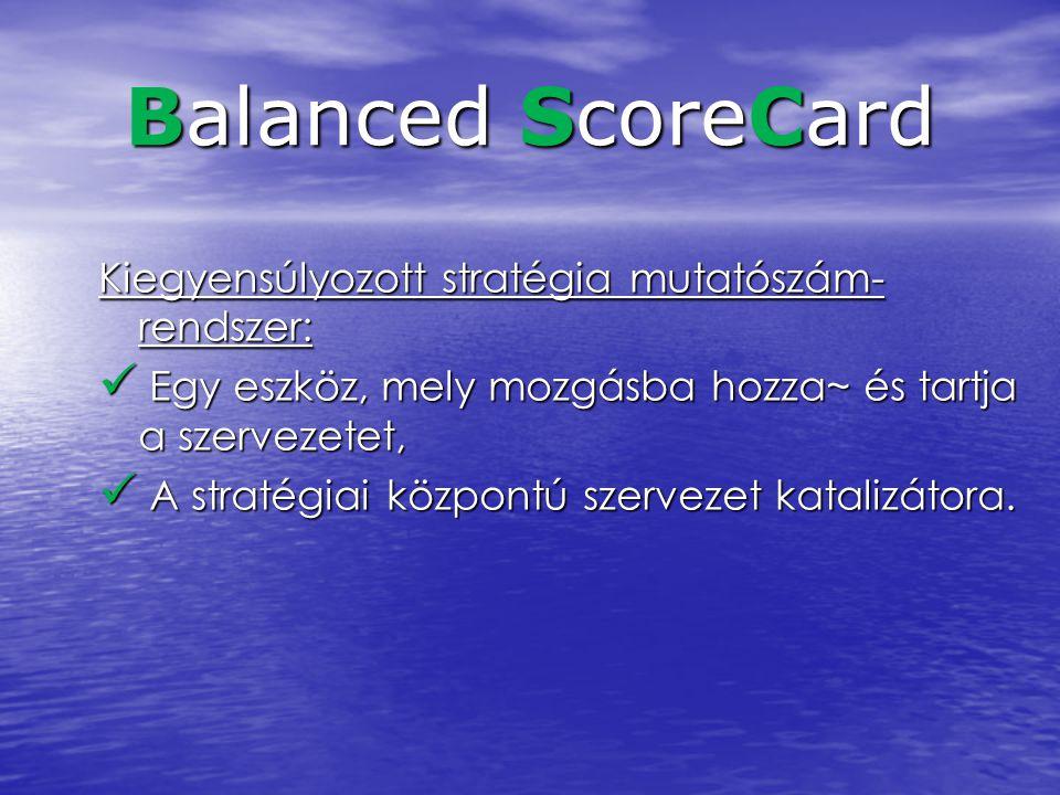 Balanced ScoreCard Kiegyensúlyozott stratégia mutatószám-rendszer:
