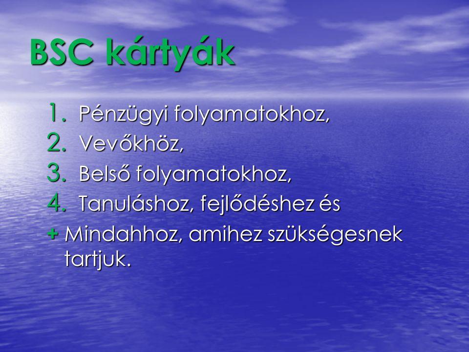 BSC kártyák Pénzügyi folyamatokhoz, Vevőkhöz, Belső folyamatokhoz,