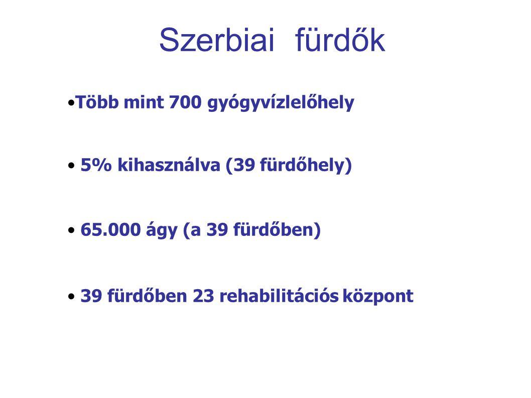 Szerbiai fürdők Több mint 700 gyógyvízlelőhely
