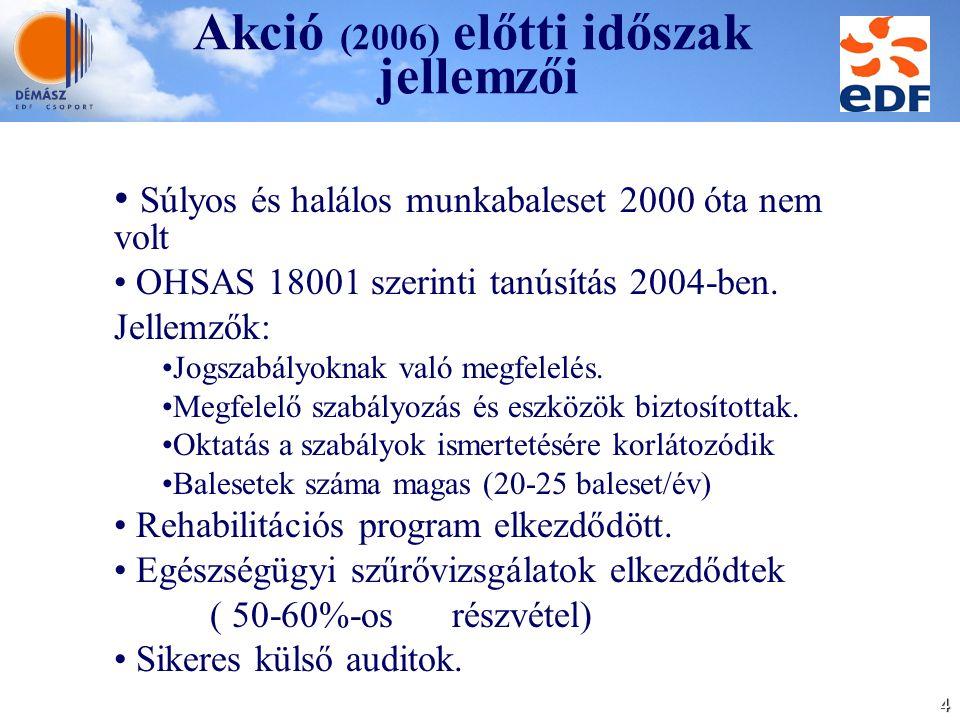 Akció (2006) előtti időszak jellemzői