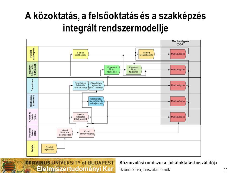A közoktatás, a felsőoktatás és a szakképzés integrált rendszermodellje