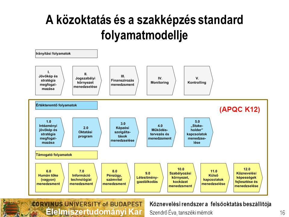 A közoktatás és a szakképzés standard folyamatmodellje