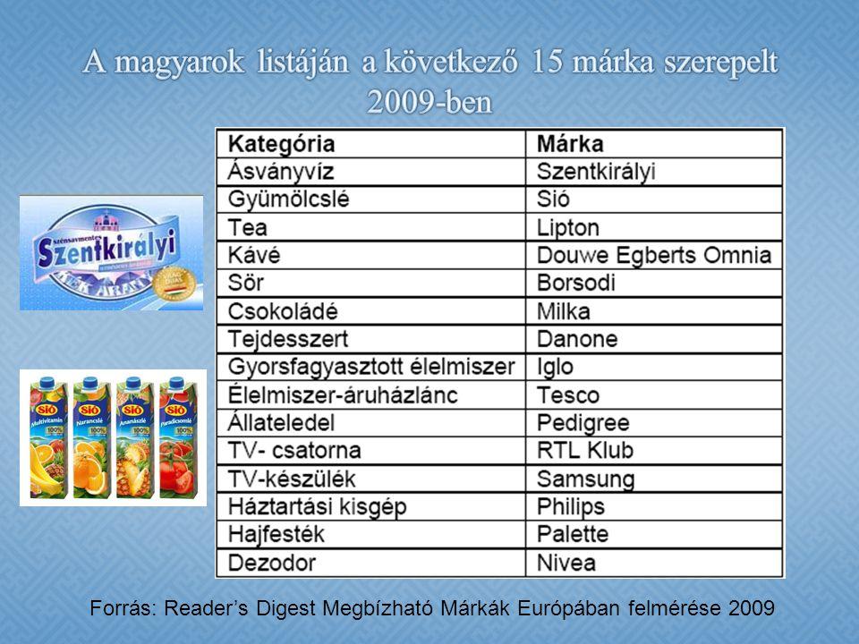 A magyarok listáján a következő 15 márka szerepelt 2009-ben
