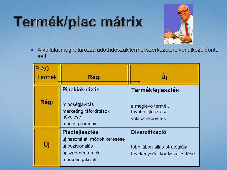 Termék/piac mátrix PIAC Termék Régi Új Termékfejlesztés