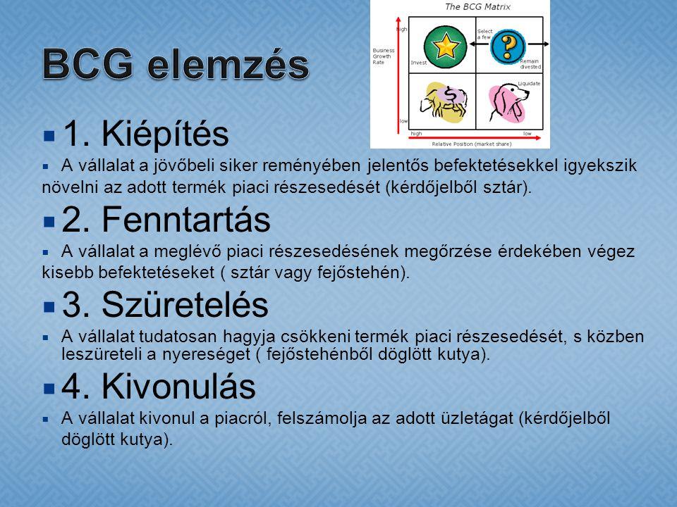 BCG elemzés 1. Kiépítés 2. Fenntartás 3. Szüretelés 4. Kivonulás