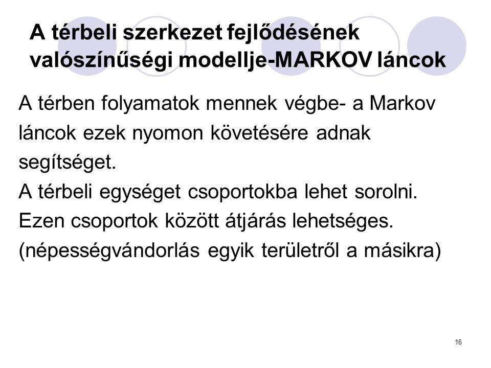A térbeli szerkezet fejlődésének valószínűségi modellje-MARKOV láncok