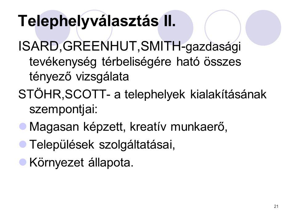 Telephelyválasztás II.
