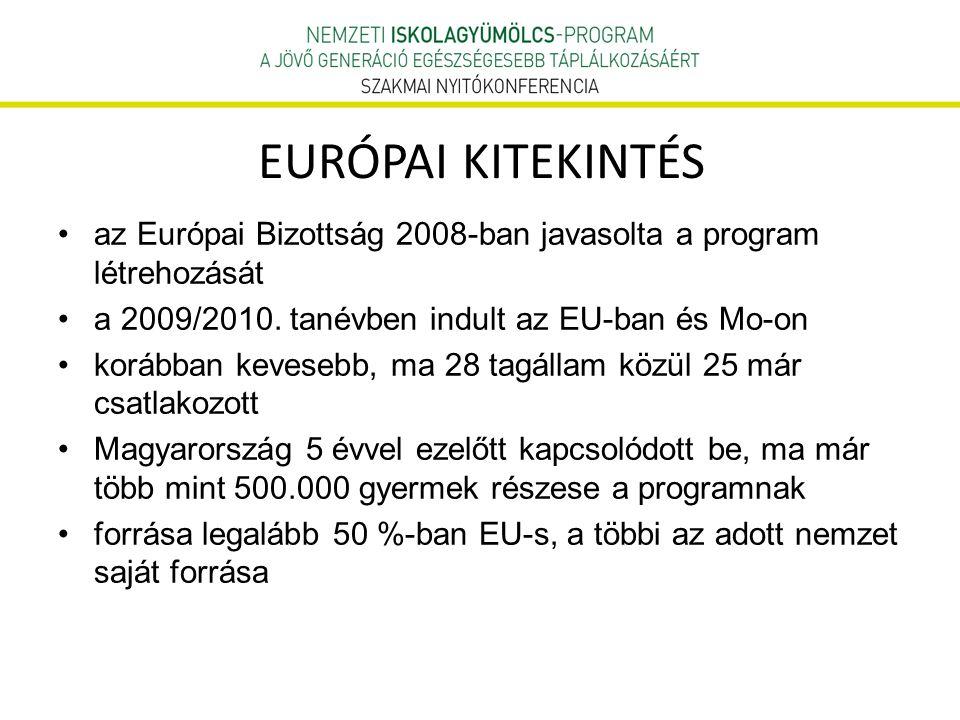 EURÓPAI KITEKINTÉS az Európai Bizottság 2008-ban javasolta a program létrehozását. a 2009/2010. tanévben indult az EU-ban és Mo-on.