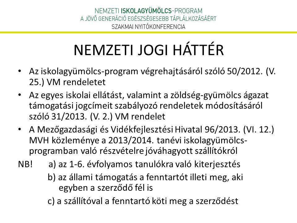 NEMZETI JOGI HÁTTÉR Az iskolagyümölcs-program végrehajtásáról szóló 50/2012. (V. 25.) VM rendeletet.
