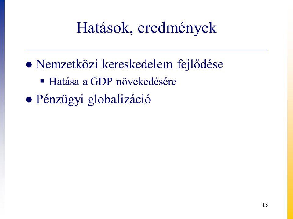 Hatások, eredmények Nemzetközi kereskedelem fejlődése