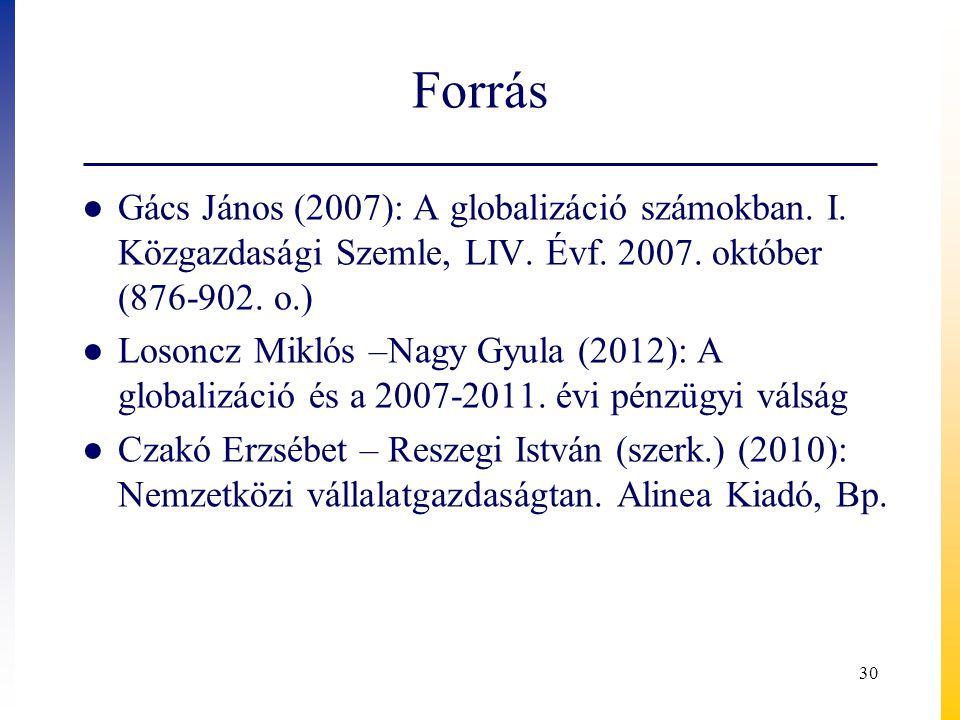 Forrás Gács János (2007): A globalizáció számokban. I. Közgazdasági Szemle, LIV. Évf. 2007. október (876-902. o.)