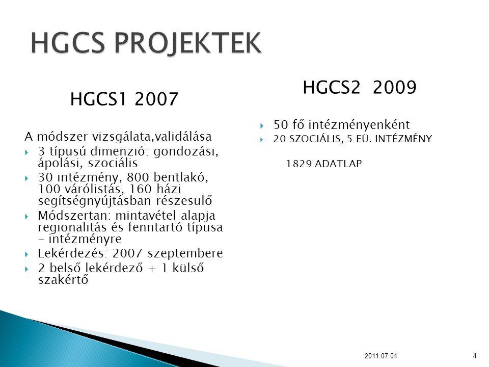 HGCS PROJEKTEK HGCS2 2009 HGCS1 2007 50 fő intézményenként