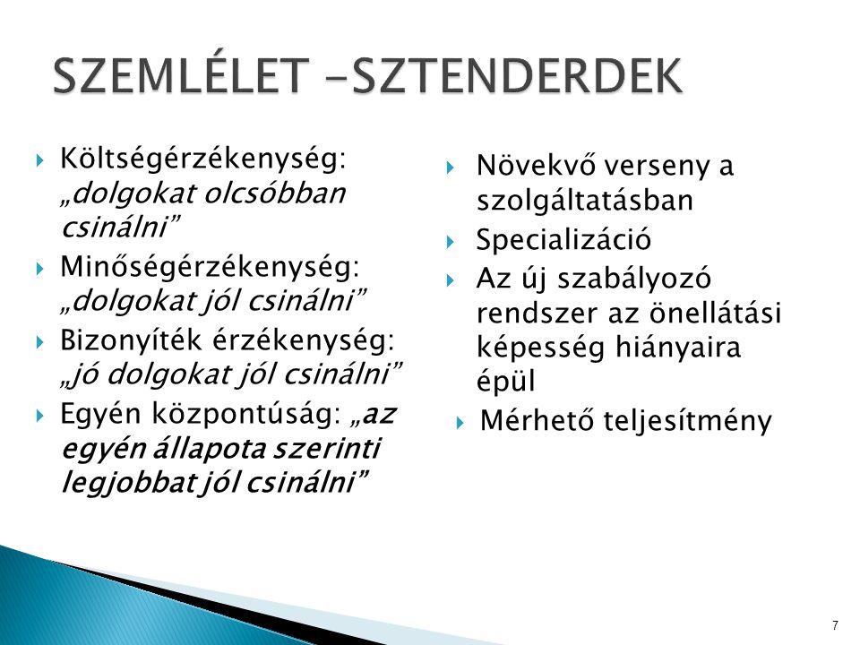 SZEMLÉLET -SZTENDERDEK