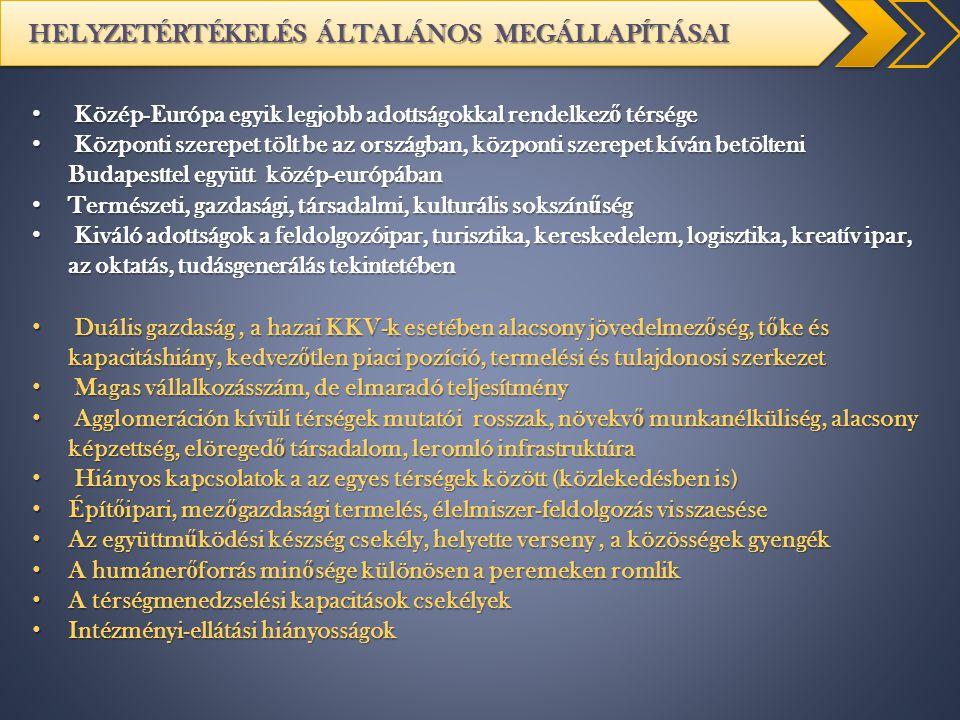 HELYZETÉRTÉKELÉS ÁLTALÁNOS MEGÁLLAPÍTÁSAI