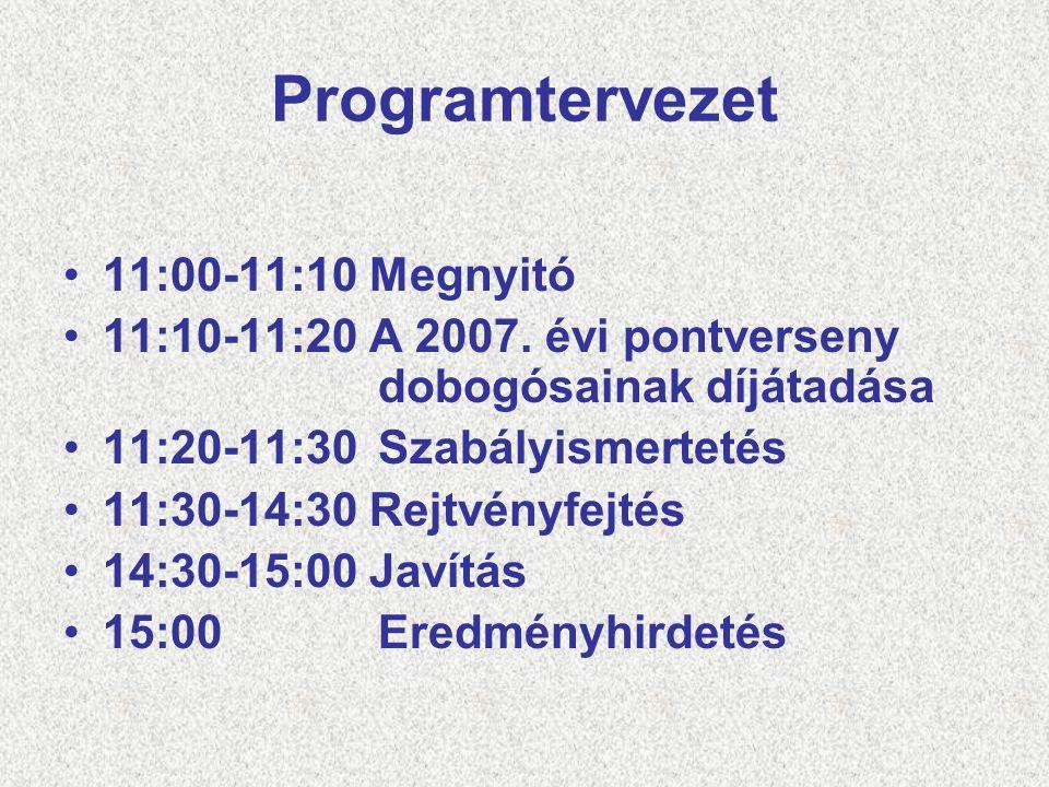 Programtervezet 11:00-11:10 Megnyitó