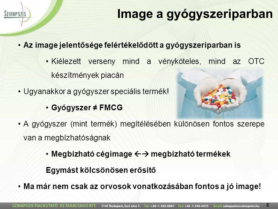Image a gyógyszeriparban
