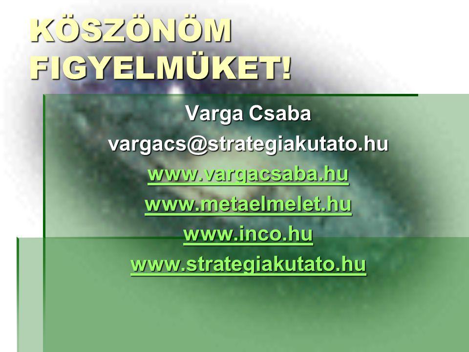 KÖSZÖNÖM FIGYELMÜKET! Varga Csaba vargacs@strategiakutato.hu