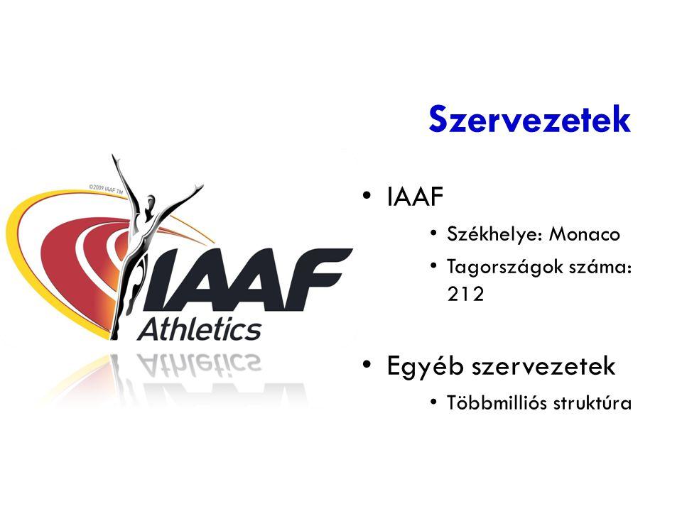 Szervezetek IAAF Egyéb szervezetek Székhelye: Monaco