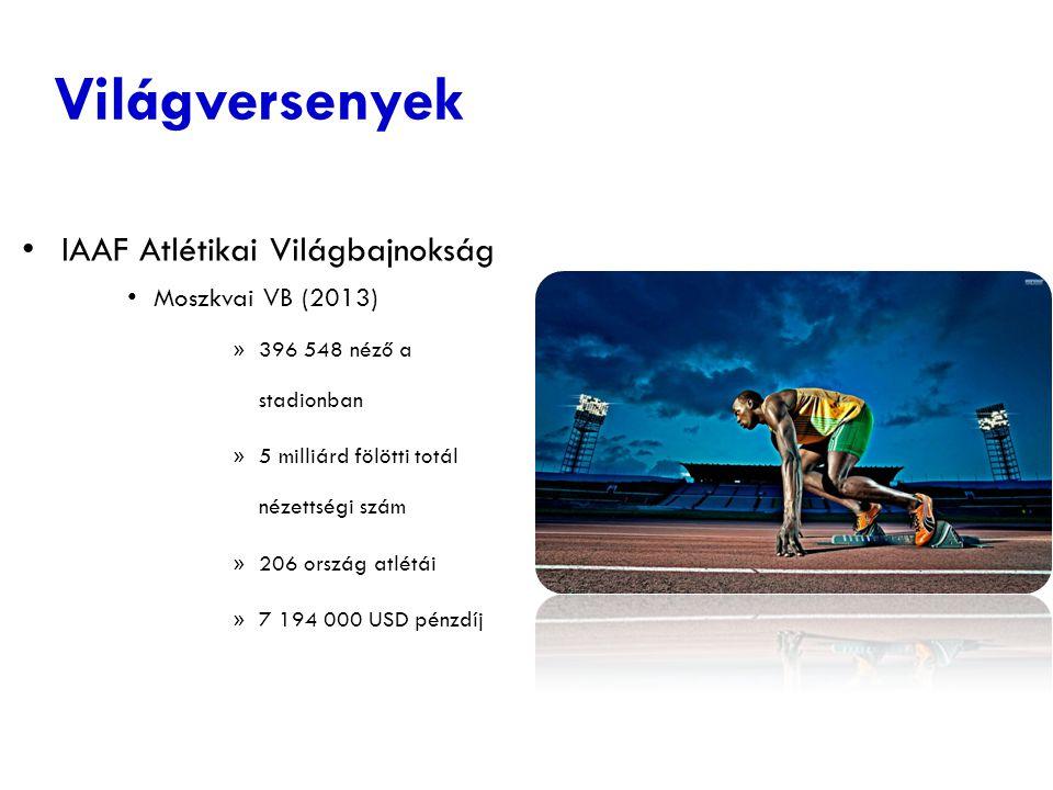 Világversenyek IAAF Atlétikai Világbajnokság Moszkvai VB (2013)