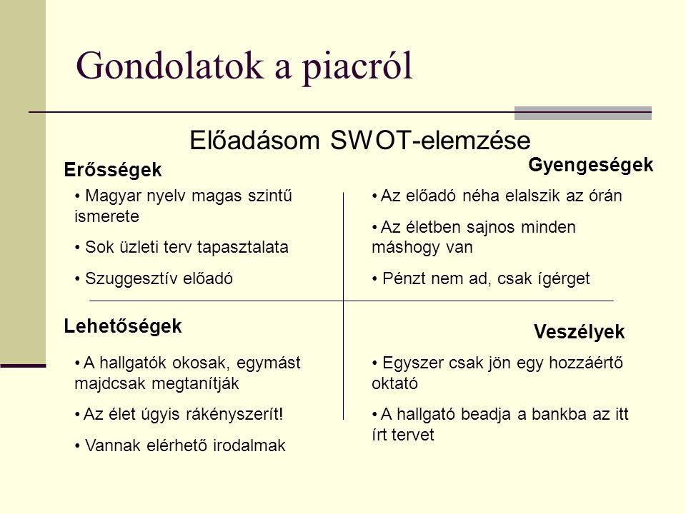 Előadásom SWOT-elemzése