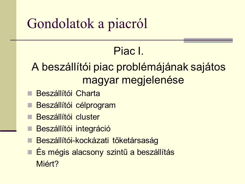 A beszállítói piac problémájának sajátos magyar megjelenése