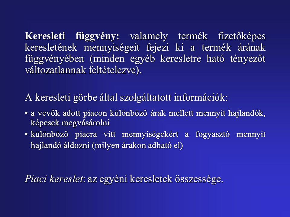 A keresleti görbe által szolgáltatott információk:
