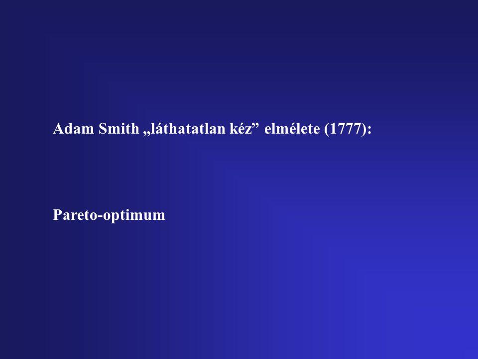 """Adam Smith """"láthatatlan kéz elmélete (1777):"""
